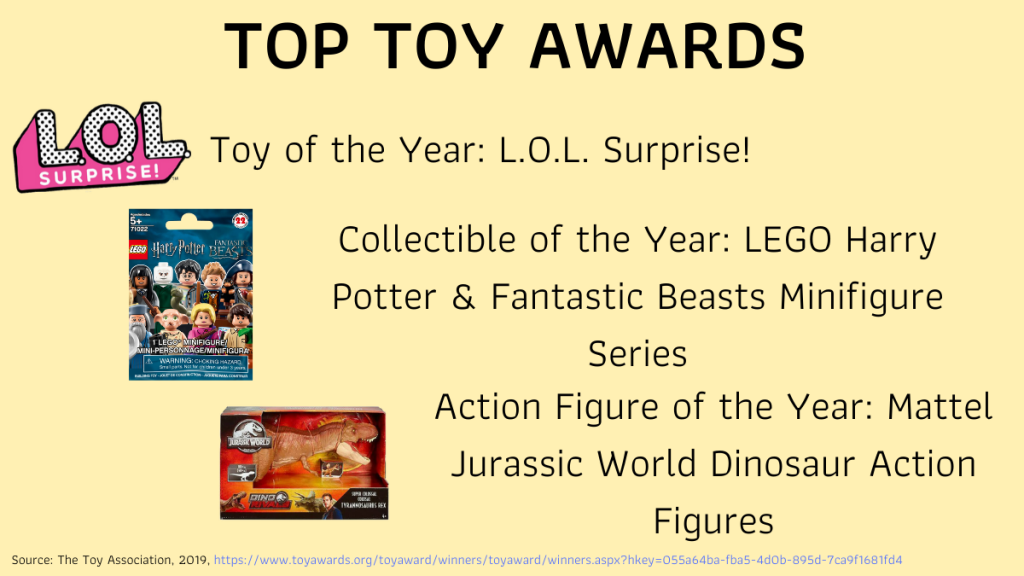 An infographic of global top toys in 2019.