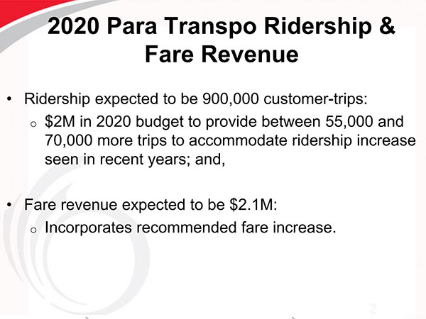 2020 Para Transpo Ridership & Fare Revenue Ridership expected to be 900,000 customers-trips:  $2M in 2020 budget to provide between 55,000 and 70,000 more trips to accommodate ridership increase seen in recent years; and,  Fare revenue expected to be $2.1M:  Incorporates recommended fare increase.