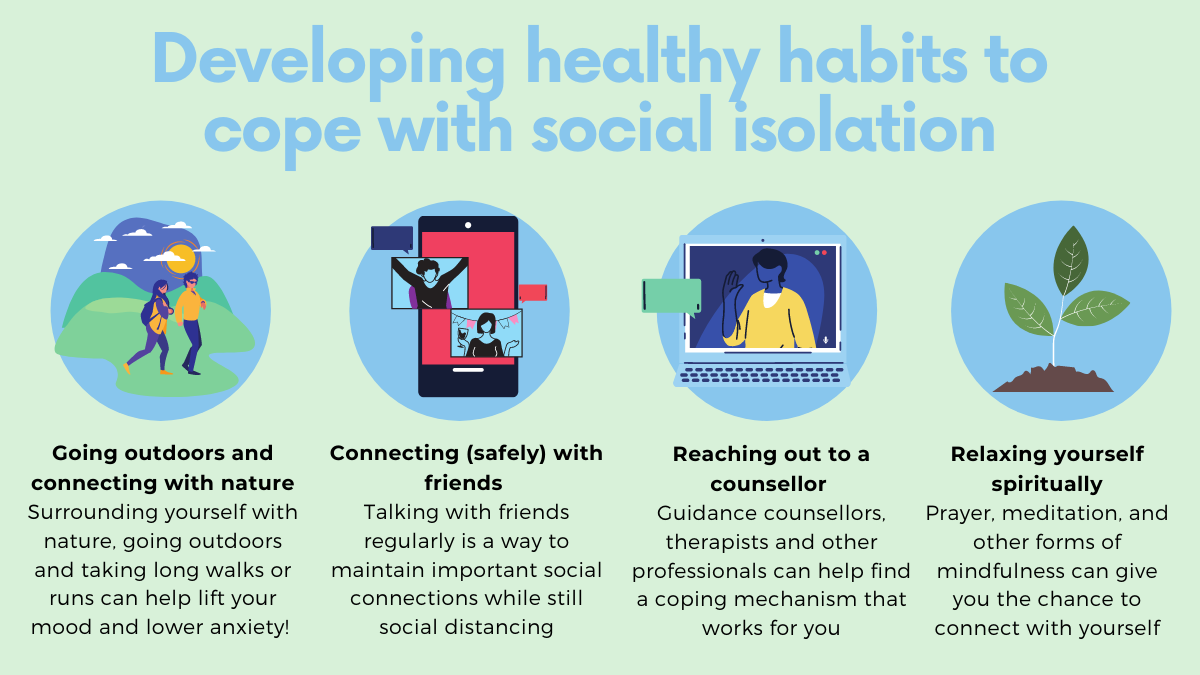 An infographic describing different habits to healthily cope with social isolation.