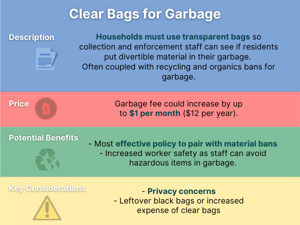 An infographic explaining the price, potential benefits and key considerations for clear bags for garbage, one curbside trash collection option being considered by Ottawa.