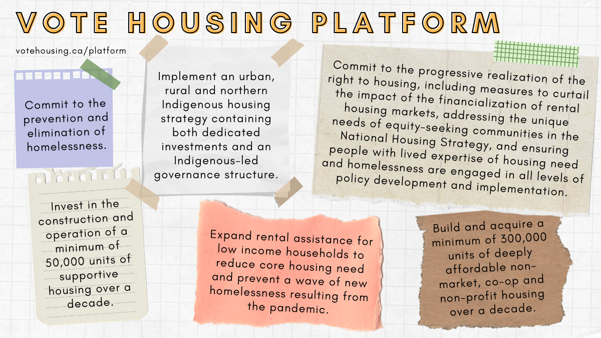 Six policies Vote Housing recommends political parties adopt in their platforms to address housing need and homelessness in Canada.